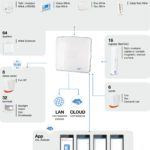 imxpro-diagramma